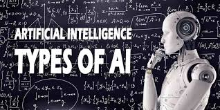 Types of AI - What Are Types of AI?
